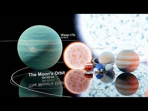 Universe Size Comparison 2020