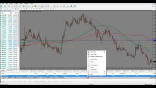 Live Forex Trading - GBPNZD 1 Hour