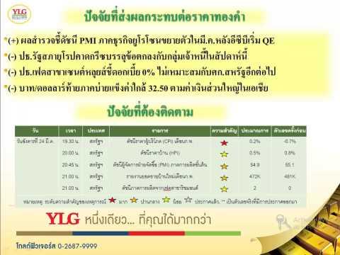 YLG NightUpdate 24-03-15