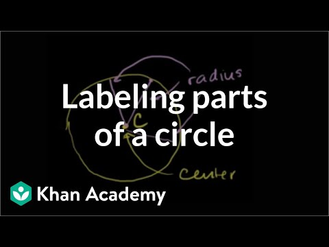 Labeling parts of a circle video khan academy malvernweather Choice Image