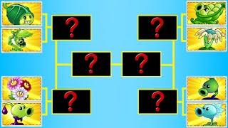 Video Mod Tournament Teams Plants vs Zombies 2 New Plants Max Levels Pvz 2 MP3, 3GP, MP4, WEBM, AVI, FLV Juni 2019