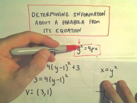 Conic Sections: Parabolas, Part 2 (Directrix and Focus)