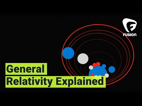The Theory of Relativity Explained
