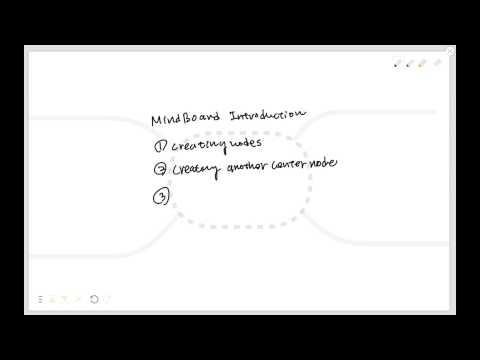 Video of MindBoard Pro for S-Pen