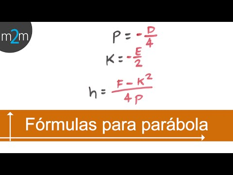 Holen Sie sich die Artikel in dem Gleichnis, angesichts der allgemeinen Gleichung (mit Formeln) - HD