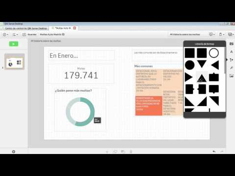 ¿Cómo Compartir Insights Con Qlik Sense? Tutorial Storytelling