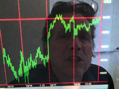 0 Monday October 20, 2014, Today Stock Market