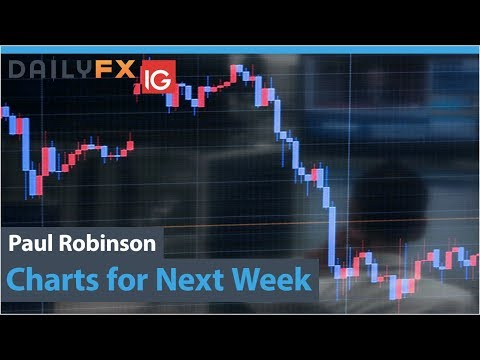 Charts for Next Week: EUR/USD, AUD/USD, Euro-Crosses, Gold Price & More