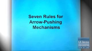 Chem 201: Organic Reaction Mechanisms I. Lec. 1. Arrow Pushing (Pt. 1&II)