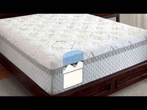 Novaform 14 Gel Memory Foam Mattress For Sale Beds Mattresses Stratford Kijiji