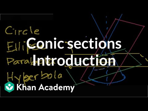 Algebra: Conic sections