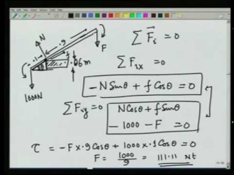 Module -1 Lecture -2 EQUILIBRIUM - I