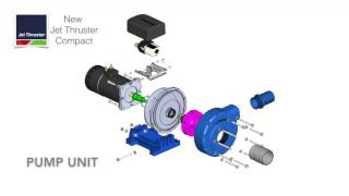 During METS 2016 Holland Marine Parts will introduce the new small size Jet Thruster Compact. With a 25% smaller pump head, the systems is easy to install and a unique thruster system for shallow draft / lightweight boats