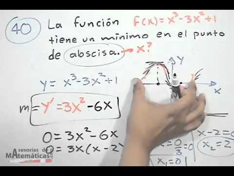 Holen Sie sich das mindestens eine kubische Funktion - p1 (guide biologischen und Gesundheit - UNAM)
