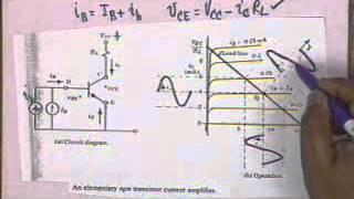 15 Transistors Characteristics&Biasing