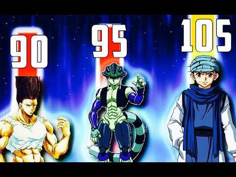 Hunter X Hunter - Power Levels