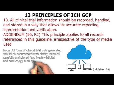 Chapter 4: PRINCIPLES OF GOOD CLINICAL PRACTICE (ICH-GCP)
