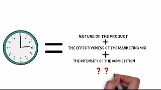 An explanation of how advertising and marketing objectives change across the product life cycle (PLC). This video was prepared by Dr. Dawn Edmiston for her ...