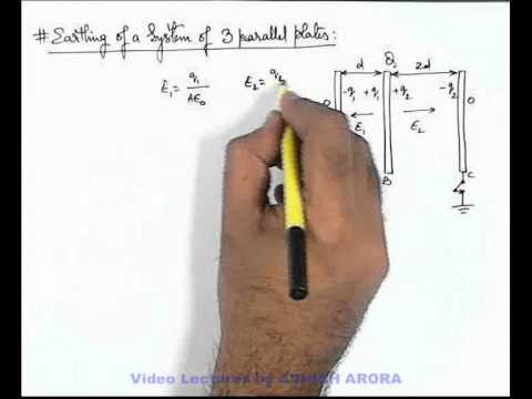 21. Class 12 Physics | Conductors & Dielectrics | Earthing of 3 Parallel Plates | … видео