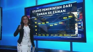 Video Mahar Utang Jokowi MP3, 3GP, MP4, WEBM, AVI, FLV September 2018