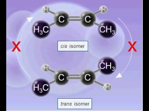 Geometrical isomerism in but-2-ene