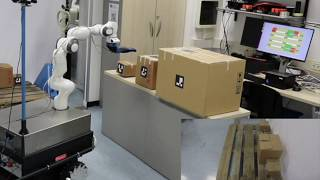 Towards an Intelligent Collaborative Robotic System for Mixed Case Palletizing