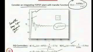 Mod-01 Lec-07 Limitations Of PID Controllers