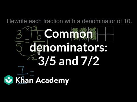 Common Denominators 35 And 72 Video Khan Academy