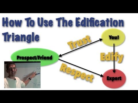 How To Use The Edification Triangle in Network Marketing (видео)