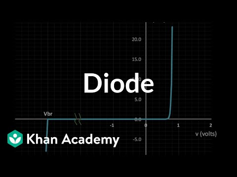 Diode Video Semiconductor Devices Khan Academy
