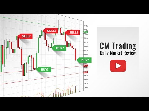 CM Trading Daily Forex Market Review 12 October 2018