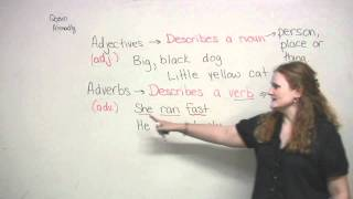English Grammar - Adjectives&Adverbs