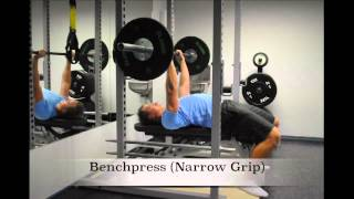 Exercise Index: Benchpress (Narrow Grip)