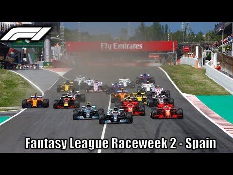 F1 2018 Fantasy League - Raceweek 2 (Spain)