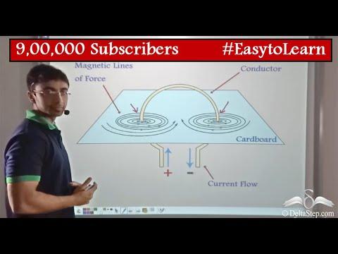 Magnetic fields in circular loop