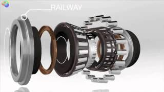 NTN SNR BALRESA bearings video