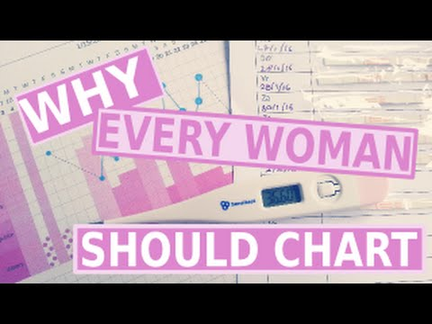 Why Every Woman Should Chart Their Cycle