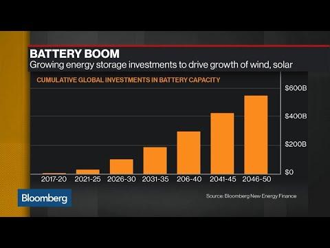Solar, Wind Remain Next Big Thing in BNEF Energy Outlook 2018_A héten feltöltött legjobb nap videók