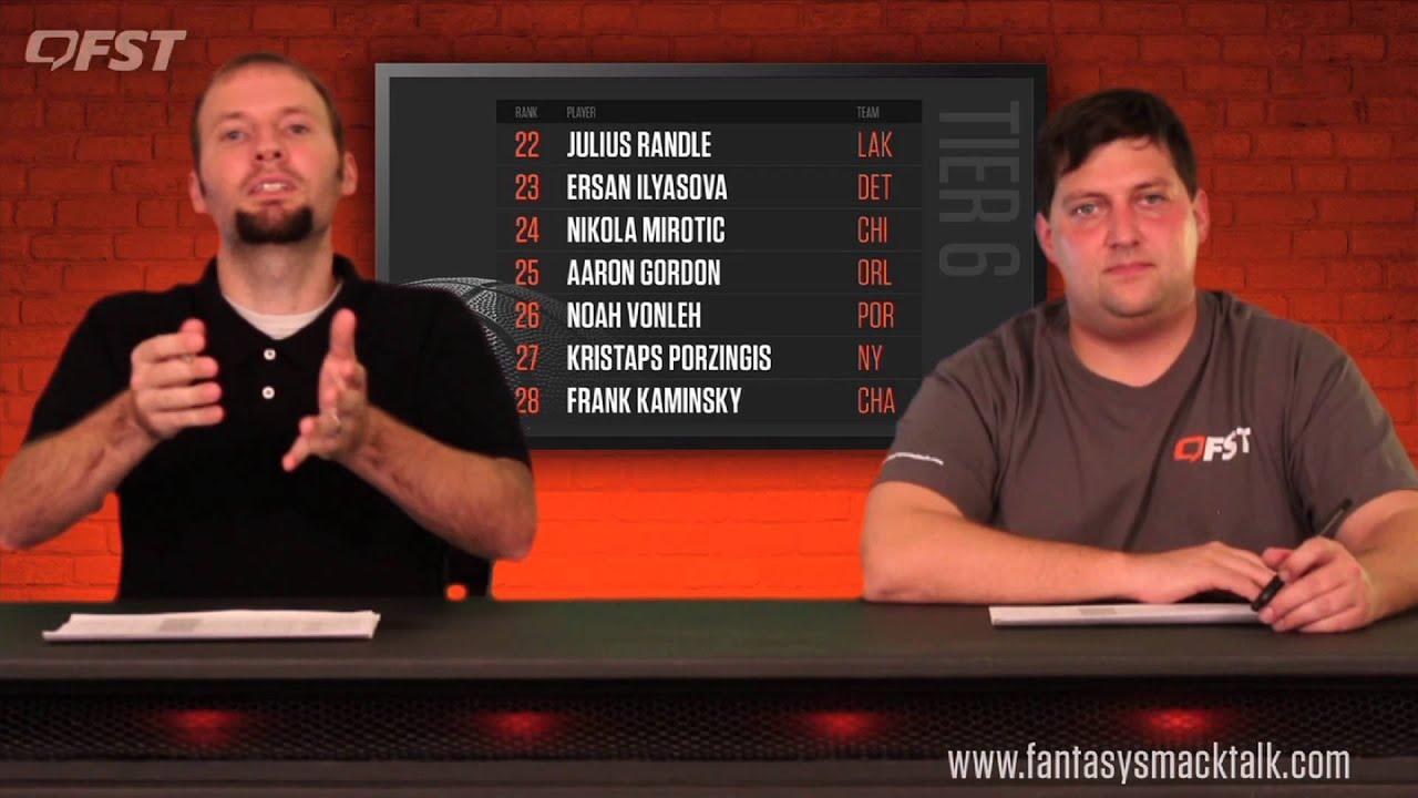 2015-2016 Fantasy Basketball Power Forward (PF) Rankings thumbnail