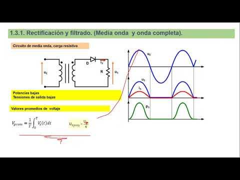 1.3 Clase diodos rectificadores