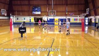 Working on lots of different things in this drill. The focus is middles going away from where they blocked for swings in transition. Nearside has a coach tossing to a setter with hitters on each pin. Middle has to read which way the setter is going, work on blocking footwork. There are 3 defenders on the opposite side working on their defensive rotations and digging the ball to the setter (if the defense misses the dig coach tosses immediately to the digger to simulate a dig).  Once middle blocks, she is to transition and call a swing away from the block she just made. This sort of action helps keep the other team off balanced because they'll have to move more than if she were to go right back to where all the action was. Have the middle do 5 reps and switch. We did about 3-4 rounds of this. Please note: This drill works much better when two coaches are running it. You'll notice having only one coach delays the simulated dig part of the drill if the digger doesn't dig it up.