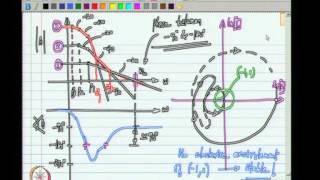 Mod-01 Lec-17 Lecture 17