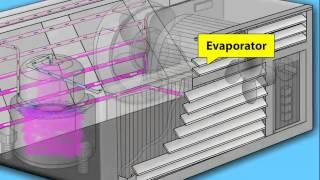Video Working Principle of Air Conditioner, animation by OcS (www.octavesim.com) MP3, 3GP, MP4, WEBM, AVI, FLV Juni 2018