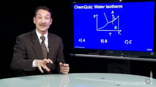 Water Isotherm  (Quiz)
