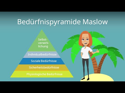 Bedürfnispyramide Maslow - einfach erklärt