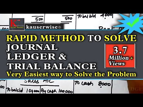 Introduction to accounting – Journal Ledger Trial balance Entries in very simple method.