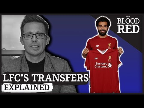 EXPLAINED: Liverpool's incredible transfer record | Michael Edwards & Jurgen Klopp
