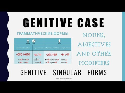 Beginning Russian: Genitive Case-2: Genitive Singular Forms