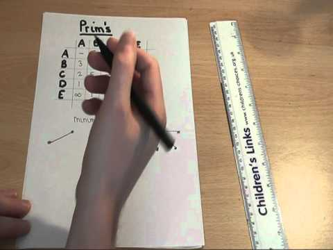 Prims für D1 Entscheidung Maths mit www.mathslearn.co.uk