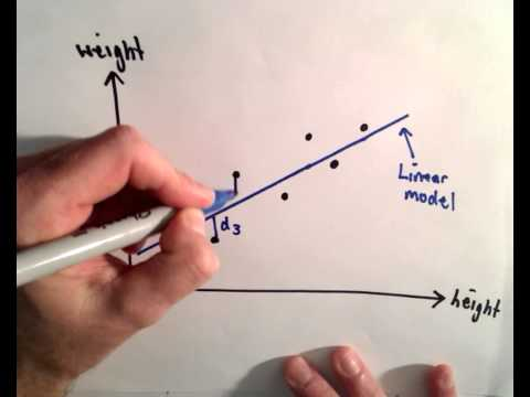 patrickJMT - Linear Regression - Least Squares Criterion. In this video I just give a quick overview of linear regression and what the 'least square criterion' actually m...